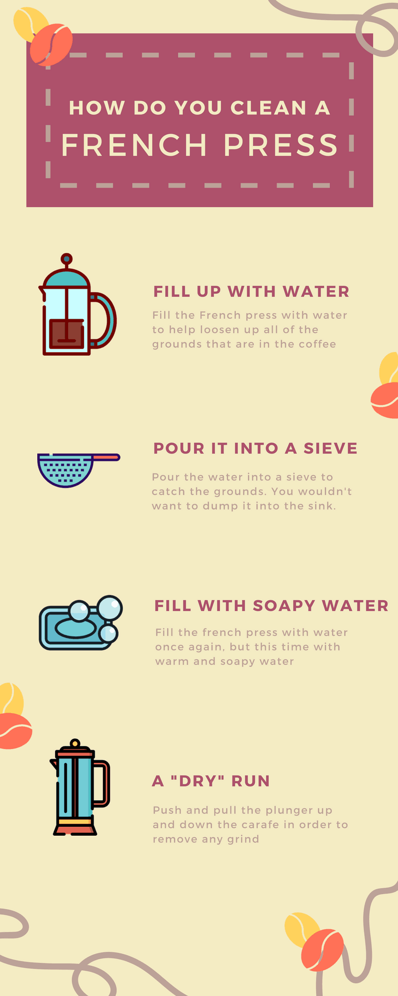 How Do You Clean A French Press infographic